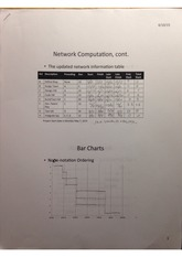 Network Computation Assignment