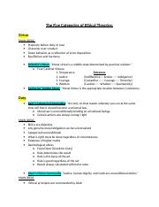 MC 4143 Exam 1 Study Guide.doc