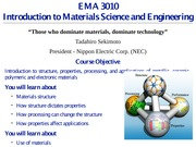 Introduction to Material Science