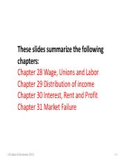 ECON%202302%20Chapter%2028%20_Wage29_Income30_Interest31_Market%20Failure.pdf