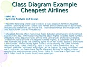 I361_Exercise_Class_Diagram__cheapest_Airlines_with_solution