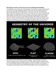 Deriving the Geometry of the Universe from the Background Radiation