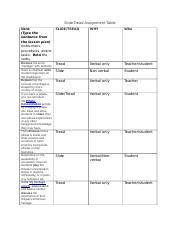 Slide-Tread Assignment Table- my copy.docx