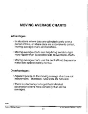Moving Average Charts