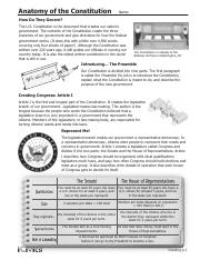 Anatomy_of_the_constitution.pdf - 1 What does the ...