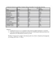 chart assign 2