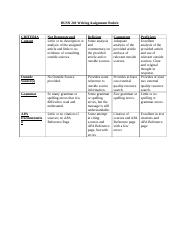 BUSN 201 Writing Assignment Rubric