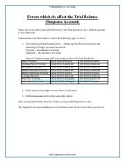 errors_which_do_affect_the_trial_balance.pdf