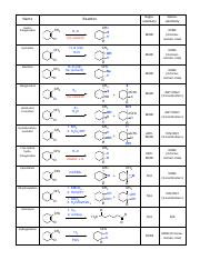 epoxidation mcpba carvone Stereoselective reaction of acylic alkenes epoxidation of e-allyl silanes formation of the major epoxidation product.