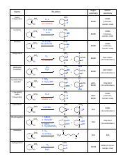 epoxidation of r carvone using mcpba 近年来完成的天然产物的全合成简介_哲学/历史_人文社科_专业资料 暂无评价|0人阅读|0次下载 | 举报文档 近年来完成的天然.