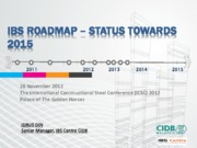 05.IR. NORAINI BAHRI (CIDB) - IBS ROADMAP - STATUS TOWARDS 2015