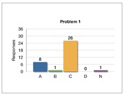 Exam 3 Student Multiple Choice Distribution