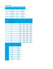 Exam 1 formulas and tables.pdf