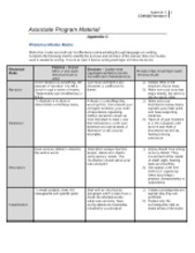university of phoenix rhetorical modes matrix Rhetorical analysis worksheet now put together all the information you generated in the soaps exercise to help you judge the effectiveness of the text.