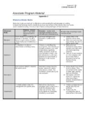 rhetorical modes week 3 com 155 Netw 584 week 3 course project internet acceptable use and  february 16, 2016 | leanbulkcom.
