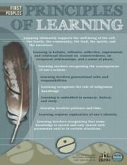 First People's Principle's of Learning.pdf