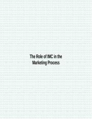 Role of IMC in Marketing Process