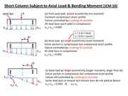 13 Short Column Axial and Bending