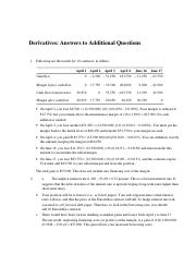 Derivatives problems - answers.docx