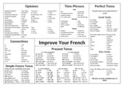 Improve-Your-French