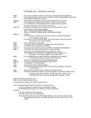 CHRONOLOGY_of_Poe_handout.doc