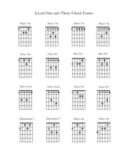 Guitar Chords Level 1,3