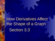 3.3  How Derivatives Affect the Shape of a Graph