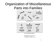 Organization of Miscellaneous Parts into Families