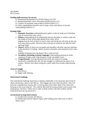 Final Notes Study Guide