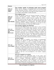 GST121 Note Summary 9