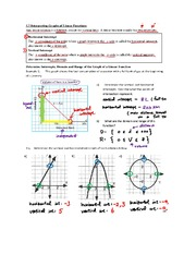 5.7 Interpreting Graphs of Linear Functions