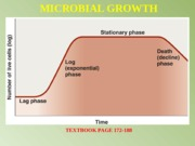 MICROBIAL_GROWTH