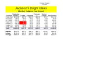 Lab 2-2 Part 1 Jackson's Bright Ideas Monthly Balance Due Report-formula shown