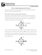 Howtographtrigfunctions.pdf