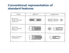 6. Conventional rep_std features