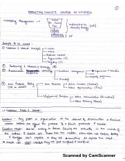 Marketing Notes Session1-5