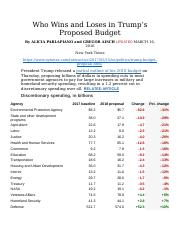 3 16 17 NY Times Who Wins and Loses in Trump Budget.docx
