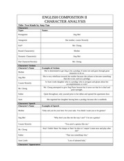 two kinds character essay