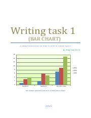 IELTS Writing Task 1 - Thay Vinh IELTS (Public version).pdf