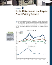 CHAPTER 6 Risk, Return, and the Capital Asset Pricing Model