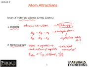 L2 - Atom Attractions annotated(1) (1)