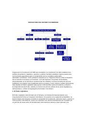 Estructura Del Estado Colombiano Doc Estructura Del Estado