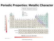 Ch9_Electrons in Atoms and the Periodic Table
