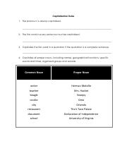 Capitalization Notes.pdf