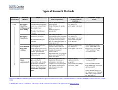 Types_of_Research_Methods.pdf