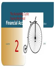Financial Accounting Chapter #2