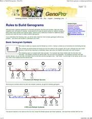 how to build a genogram