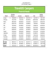 Part 3 TravelUS Campers Report