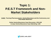 g202 Topic 1 NonMarket notes