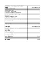 CPF-Personal Financial Statement - Ahmed Ahmed